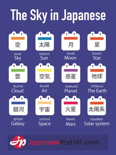 Talk about Sky in Japanese! PS: If you want to learn #Japanese language the best way, click here