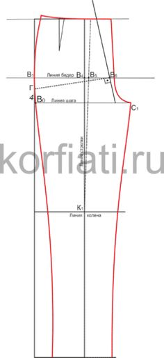 Our goal is to keep old friends, ex-classmates, neighbors and colleagues in touch. Sewing Patterns Free, Dress Patterns, Pants Tutorial, Plus Size Maxi, Pattern Drafting, Pants Pattern, Long Pants, Trousers Women, Pattern Fashion