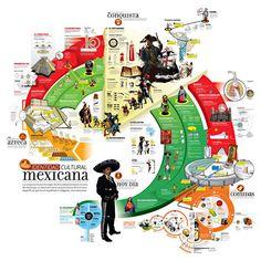 Identidad Cultural Mexicana - Poster - Information by Andrés Bloise, via Behance Los símbolos recogen pautas de la identidad ¿Cuales encuentran vigentes? ¿Cuál es su sentido?