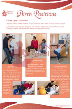 A by poster of our suggested Birth Positions to open different levels of the pelvis. Breech Birth, Breech Babies, Prenatal Workout, Pregnancy Workout, 22 Weeks Pregnant, Pregnant Mom, Anterior Placenta, 3rd Trimester Pregnancy, Spinning Babies