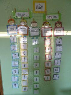 souhlasky na zed - Hledat Googlem School Humor, Funny Kids, Teacher, Classroom, Writing, Reading, Literatura, Preschool, Autism