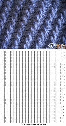 A lot of women's interest in knitting models this Knitting Stiches, Knitting Charts, Loom Knitting, Knitting Patterns Free, Knit Patterns, Free Knitting, Crochet Stitches, Baby Knitting, Stitch Patterns