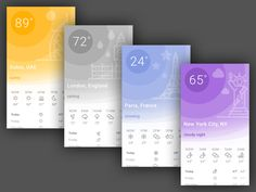 Daily UI Challenge: Weather by Emily DeVoll