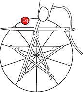 2.1. Учимся делать темари: пятиконечная звезда - Темари - Статьи о Японии - Fushigi Nippon - Загадочная Япония
