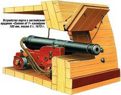 Устройство порта с английским орудием «Cannon of 7» калибром 183 мм, весом 3 т. 1673 г.