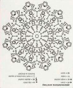 Discover thousands of images about Revista 201 Crochet. D'un punt alt a mil cent deu Crochet Stars, Crochet Circles, Crochet Snowflakes, Crochet Diagram, Crochet Stitches Patterns, Crochet Round, Thread Crochet, Crochet Crafts, Crochet Doilies