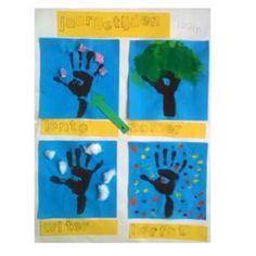 Seizoenen handen