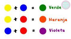 combinacion de colores primarios para obtener los secundarios - Buscar con…