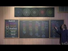 Death & Reincarnation - by David Gray at Rudolf Steiner College YouTube