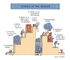 I'm sadly on stage 6. I swear I'm trying to get over it but I just seem to never have the right motivation to read. I hate it but I just can't.