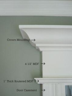Master Bedroom Door Trim Detail with led lights tucked inside....  forget door trim, crown molding with row lighting!  :)  or maybe detail inside our tray ceilings?!?