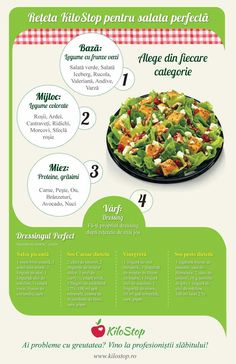 Schema salate Health Diet, Health And Nutrition, Clean Eating, Healthy Eating, Cooking Recipes, Healthy Recipes, Eat Smart, Eating Plans, Healthy Habits