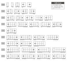 Some Bi Fold Door Opening Options Concertina Doors Aluminium Sliding Folding