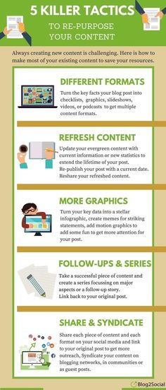 For more tips, tricks and tactics for how to repurpose your content, check out this great infographic. Influencer Marketing, Inbound Marketing, Content Marketing, Affiliate Marketing, Social Media Automation, Social Media Plattformen, Social Media Marketing, Digital Marketing, Marketing Ideas