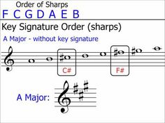 Music Theory Guy  -- ABRSM  theory videos!!!  Key Signatures: Part 2 (Up to 3 Sharps/Flats)