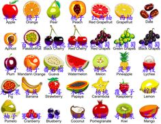Decode Mandarin Chinese—水果名称,Names of fruits