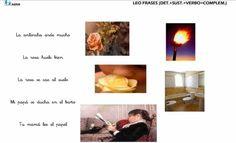 COMPRENSIÓN LECTORA DE FRASES CORTAS ASMI 3 Spanish, Teaching, Art, Speech And Language, Read And Write, Creative Writing, Cursive, Short Quotes, Speech Language Therapy