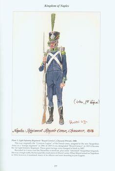 "Kingdom of Naples: Plate 5. Light Infantry Regiment ""Royal Corsica"", Chasseur Private, 1808."