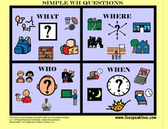Provide visual cues and structured supports for answering simple wh questions. Supplement auditory processing and reading comprehension activities with this visual and help increase independence during instruction. Speech Therapy Activities, Speech Language Pathology, Language Activities, Speech And Language, Autism Classroom, Classroom Activities, Classroom Ideas, Wh Questions, This Or That Questions