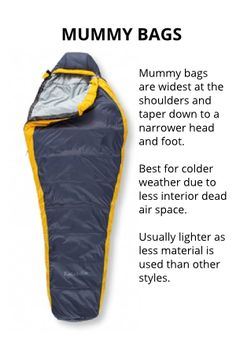 Sleeping Bag Basics
