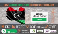 Termination of VoIP traffic in Libya can be a promising start-up in the telecommunications sector. With a population of 6.4 million people, the penetration rate of cellular communication is more than 155% here. The originators are ready to pay the terminator up to $0.08 for every minute of the terminated traffic. To make good money, you need to choose the optimal tariff plan...read more-> https://goantifraud.com/en/blog/562-libya-almadar-tariff-plans-for-profitable-termination.html