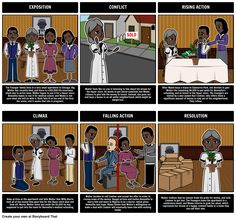 A Raisin in the Sun by Lorraine Hansberry - Plot Diagram: The best way to create an A Raisin in the Sun summary is through a Plot Diagram! Creating this graphic organizer is part of our A Raisin in the Sun activities available in our lesson plans.
