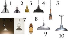 industrial style light fixtures | An Industrial Pendant Lighting Guide | Tudorks