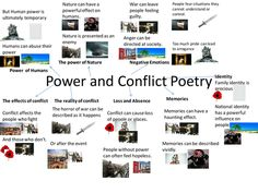 Power and Conflict Poetry|| Ideas, inspiration and resources for teaching GCSE English || www.gcse-english.com || English Gcse Revision, Gcse English Language, Gcse English Literature, Language And Literature, English Classroom Displays, Gcse Poems, Gcse Subjects, Spring Term, English Teaching Resources