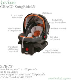 The most popular infant car seat on the market… the Graco SnugRide35 Review