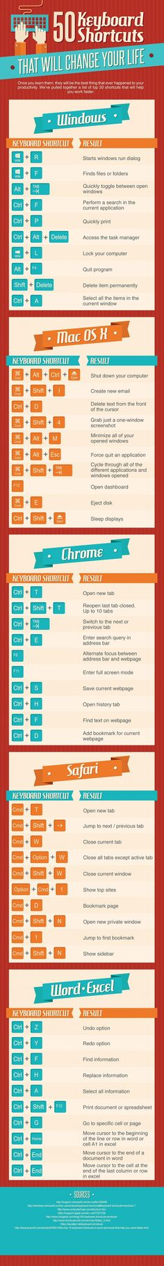Infographic: 50 Keyboard Shortcuts That Will Change Your Life - because I'm starting to forget them after working on a PC at work all day
