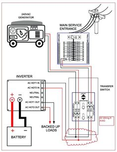 59 Best generator images in 2019 | Portable generator ... Generator Epo Switch Wiring Diagram on