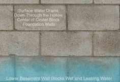 FAZIO WATERPROOFING Basement waterproofing services in Albany, & Schenectady, NY. Solutions for wet leaky basement water problems. We fix leaking basement walls and floors. Contact us for interior and exterior basement leak repair. Leaky Basement, Basement Repair, Damp Basement, Flooded Basement, Basement Waterproofing, Basement Window Well, Basement Walls, Window Well Installation, Sump Pump Replacement