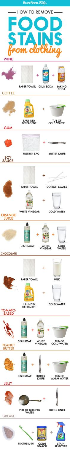 Learn how to properly remove all the food stains so you continue to look your best.