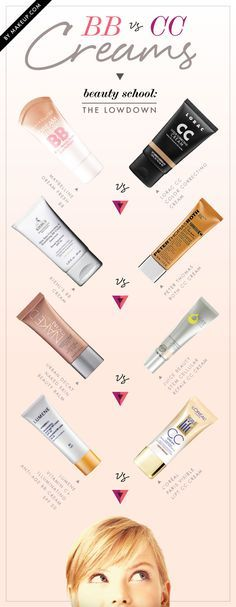 School is in session ladies! Here is your guide for EVERYTHING you need to know when it comes to your skin, bb and cc creams. You can thank us later! .