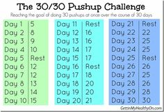 The 30-30 Pushup Challenge - a beginner's challenge to gradually get to 30 pushups at one time (with proper form!) in 30 days