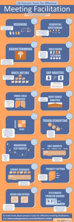 INFOGRAPHIC: Process Tools for Effective Meeting Facilitation