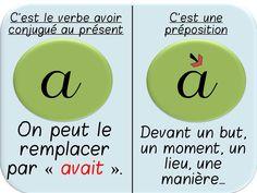 Le français et vous — Les homophones grammaticaux a/à, et/est, se/ce,...
