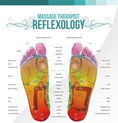 Free Reflexology Chart Download