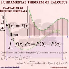 Fundamental Theorem of Calculus. Physics Formulas, Physics And Mathematics, Love Math, Fun Math, Maths, Ap Calculus, Math Notes, Math About Me, Math Facts
