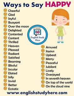 32 Ways to Say HAPPY in English - English Study Here English Vocabulary Words, Learn English Words, English Phrases, English Study, English Grammar, English English, English Class, English Writing Skills, English Lessons