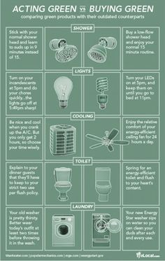 Acting green vs. Buying green  #green #sustainability