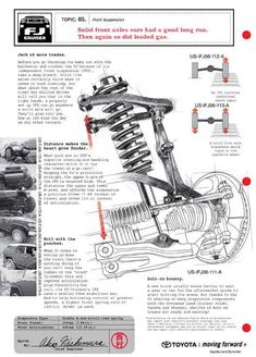 explanation of the suspension in a vehicle                                                                                                                                                                                 More