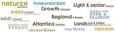 NATUREA - ΦΥΣΙΚΗ ΔΙΑΤΡΟΦΗ ΣΚΥΛΟΥ-ΓΑΤΑΣ ΜΕ ΑΓΝΑ ΥΛΙΚΑ ΚΑΙ ΧΩΡΙΣ ΣΙΤΗΡΑ (GRAIN FREE) ! http://www.petfish.gr