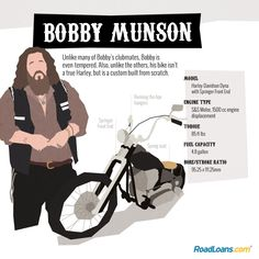 Bobby Munson is the even-tempered one on Sons of Anarchy. But his custom-built bike stands out! See more here: http://roadloans.com/blog/sons-of-anarchy-behind-bars