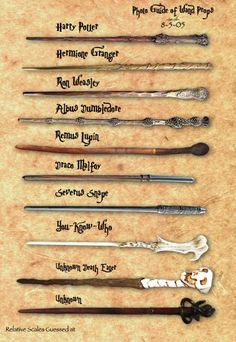 Day 27: Favorite Wand: Hermione's wand...mainly because it looks so sleek and elegant...