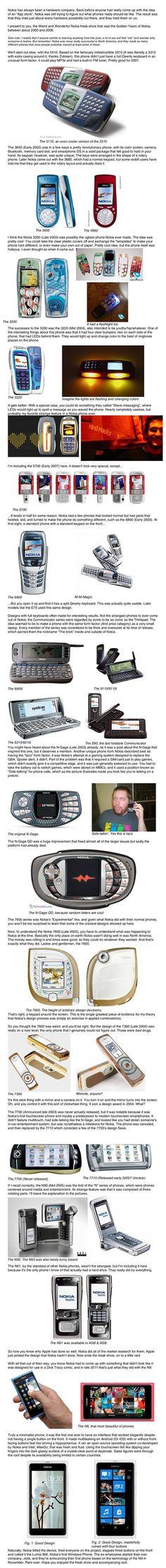 Nokia innovations