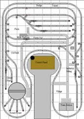 Image result for lionel train layouts plans