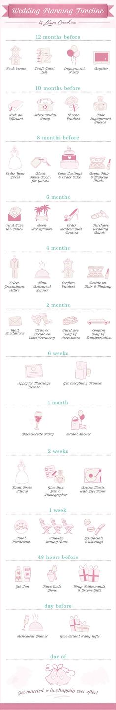 Wedding Planning Timeline- helpful info on what and when you should do things when planning a wedding.
