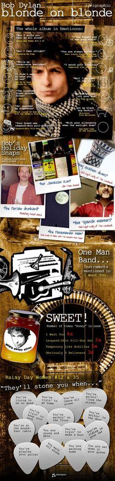 Bob Dylan - Blonde On Blonde Lyrigraphic #Infographic    Lyrics from www.MetroLyrics.com