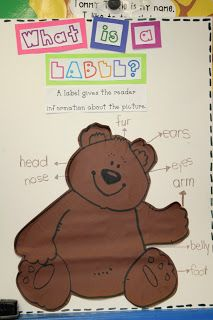 Mrs. Lee's Kindergarten: Labeling Lesson